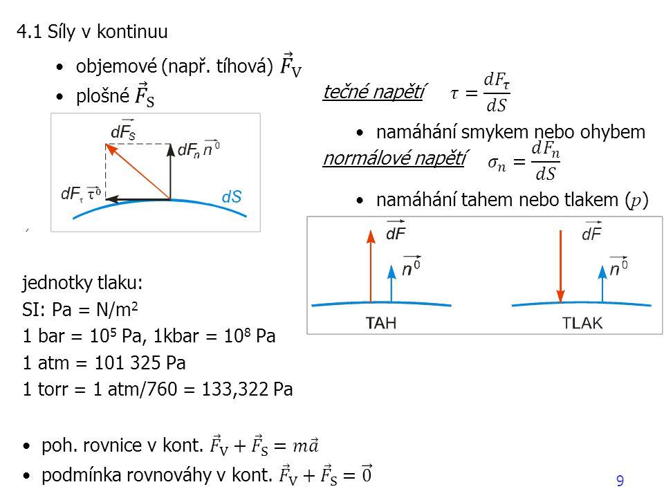 tečné napětí namáhání smykem nebo ohybem normálové napětí namáhání tahem nebo tlakem ( p ) 4.1 Síly v kontinuu 9