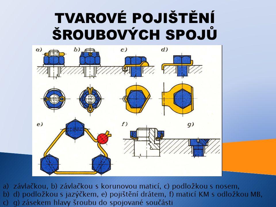 SILOVÉ POJIŠTĚNÍ ŠROUBOVÝCH SPOJŮ a)pružnou podložkou, b) přítužnou maticí, c) dvoudílnou maticí, b)d) maticí s polyamidovým kroužkem