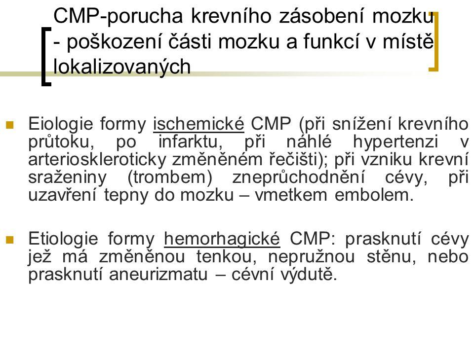 CMP-porucha krevního zásobení mozku - poškození části mozku a funkcí v místě lokalizovaných Eiologie formy ischemické CMP (při snížení krevního průtok