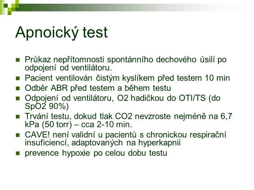 Průkaz nepřítomnosti spontánního dechového úsilí po odpojení od ventilátoru. Pacient ventilován čistým kyslíkem před testem 10 min Odběr ABR před test