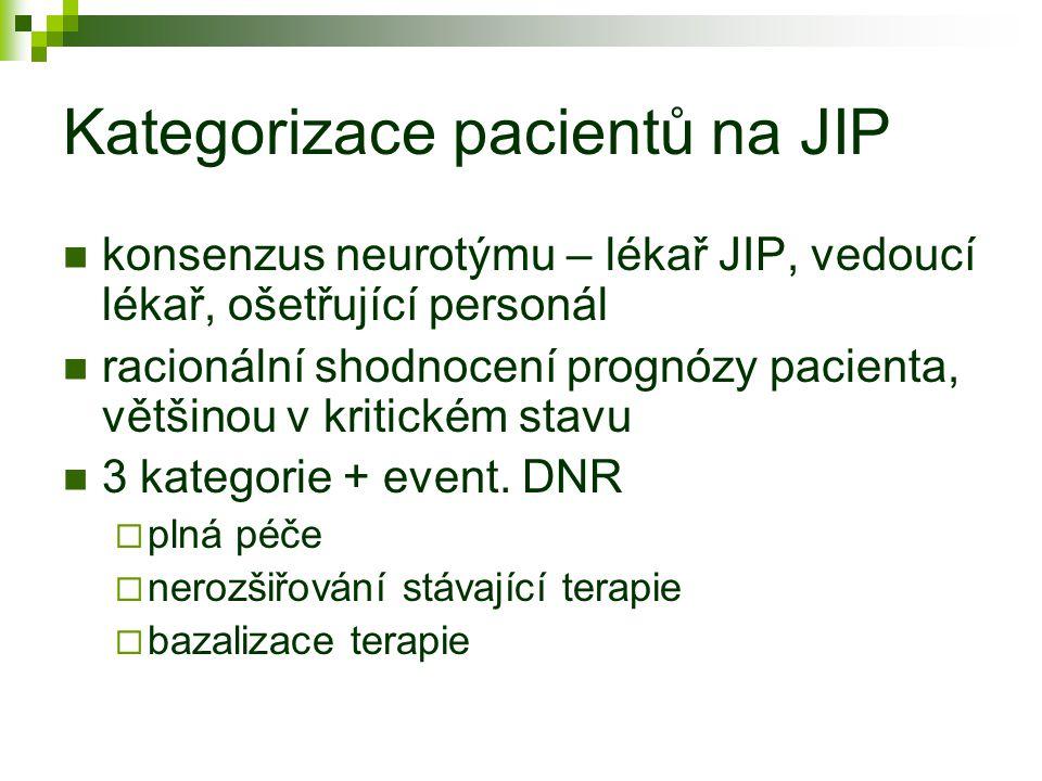 Kategorizace pacientů na JIP konsenzus neurotýmu – lékař JIP, vedoucí lékař, ošetřující personál racionální shodnocení prognózy pacienta, většinou v k
