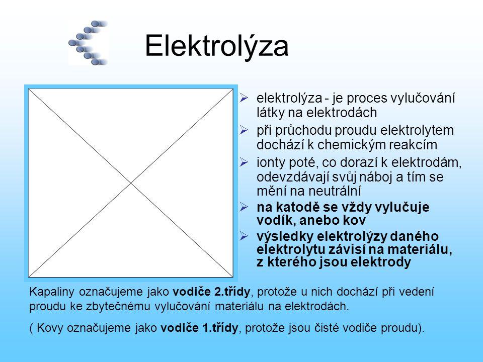  elektrolýza - je proces vylučování látky na elektrodách  při průchodu proudu elektrolytem dochází k chemickým reakcím  ionty poté, co dorazí k ele