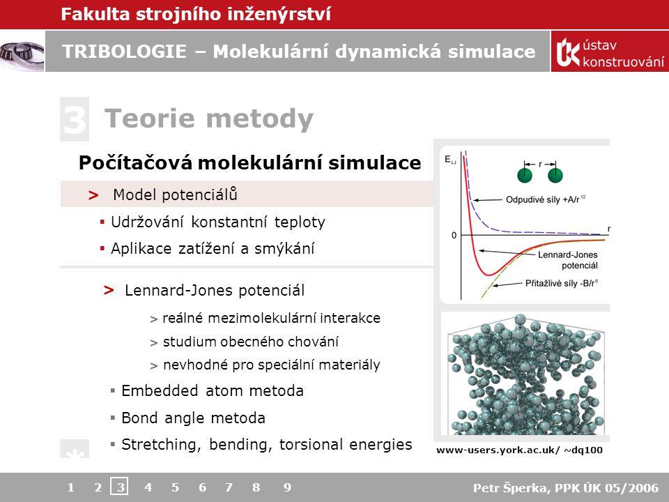 Fakulta strojního inženýrství Petr Šperka, PPK ÚK 05/2006 TRIBOLOGIE – Molekulární dynamická simulace 1 2 3 4 5 6 7 8 9  Suché smýkání krystalických povrchů efekt souměrnosti  chemicky neutrální povrchy  kontakt jednotlivých nerovností Oblasti aplikace 5 * zdroj: He [2] > Souměrný Shoda - mřížkový parametr - orientace  Souměrné povrchy se v praxi téměř nevyskytují  Hirano a Shinjo – dva rovné silně adhezivní, nesouměrné jsou vhodné k docílení nulového statického tření.