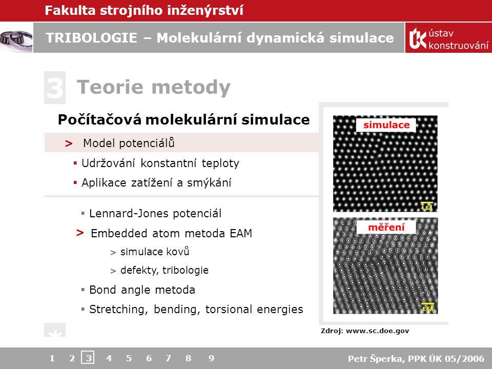 Fakulta strojního inženýrství Petr Šperka, PPK ÚK 05/2006 TRIBOLOGIE – Molekulární dynamická simulace 1 2 3 4 5 6 7 8 9  Mazané povrchy  podmínky HD mazání  tenké filmy  mazání na úrovni monovrstev nerovné povrchy Oblasti aplikace 5 * zdroj: Gao [3] >  Gao, Landman  Hexadekan (n-C16H34) mezi dvěma Au základovými stěnami (1) velká mezera h aa = 17,5 Ǻ (2) blízko kontaktu h aa = 4,6 Ǻ (3) nerovnosti v kontaktu h aa = -6,7 Ǻ
