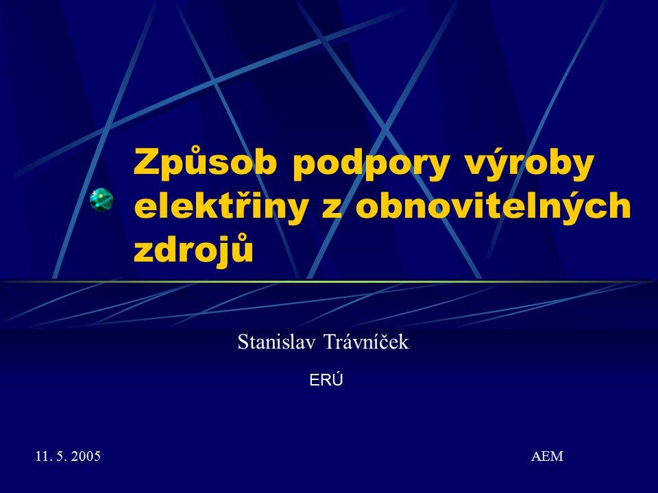 Způsob podpory výroby elektřiny z obnovitelných zdrojů ERÚ Stanislav Trávníček 11. 5. 2005 AEM