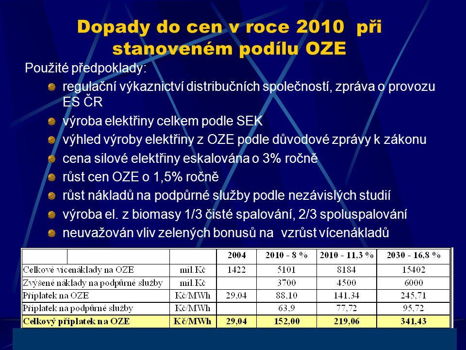 Dopady do cen v roce 2010 při stanoveném podílu OZE Použité předpoklady: regulační výkaznictví distribučních společností, zpráva o provozu ES ČR výroba elektřiny celkem podle SEK výhled výroby elektřiny z OZE podle důvodové zprávy k zákonu cena silové elektřiny eskalována o 3% ročně růst cen OZE o 1,5% ročně růst nákladů na podpůrné služby podle nezávislých studií výroba el.