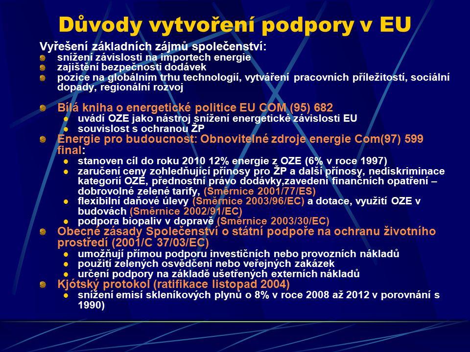Důvody vytvoření podpory v EU Vyřešení základních zájmů společenství: snížení závislosti na importech energie zajištění bezpečnosti dodávek pozice na globálním trhu technologií, vytváření pracovních příležitostí, sociální dopady, regionální rozvoj Bílá kniha o energetické politice EU COM (95) 682 uvádí OZE jako nástroj snížení energetické závislosti EU souvislost s ochranou ŽP Energie pro budoucnost: Obnovitelné zdroje energie Com(97) 599 final: stanoven cíl do roku 2010 12% energie z OZE (6% v roce 1997) zaručení ceny zohledňující přínosy pro ŽP a další přínosy, nediskriminace kategorií OZE, přednostní právo dodávky,zavedení finančních opatření – dobrovolné zelené tarify, (Směrnice 2001/77/ES) flexibilní daňové úlevy (Směrnice 2003/96/EC) a dotace, využití OZE v budovách (Směrnice 2002/91/EC) podpora biopaliv v dopravě (Směrnice 2003/30/EC) Obecné zásady Společenství o státní podpoře na ochranu životního prostředí (2001/C 37/03/EC) umožňují přímou podporu investičních nebo provozních nákladů použití zelených osvědčení nebo veřejných zakázek určení podpory na základě ušetřených externích nákladů Kjótský protokol (ratifikace listopad 2004) snížení emisí skleníkových plynů o 8% v roce 2008 až 2012 v porovnání s 1990)