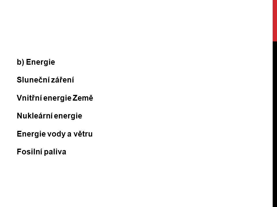 b) Energie Sluneční záření Vnitřní energie Země Nukleární energie Energie vody a větru Fosilní paliva