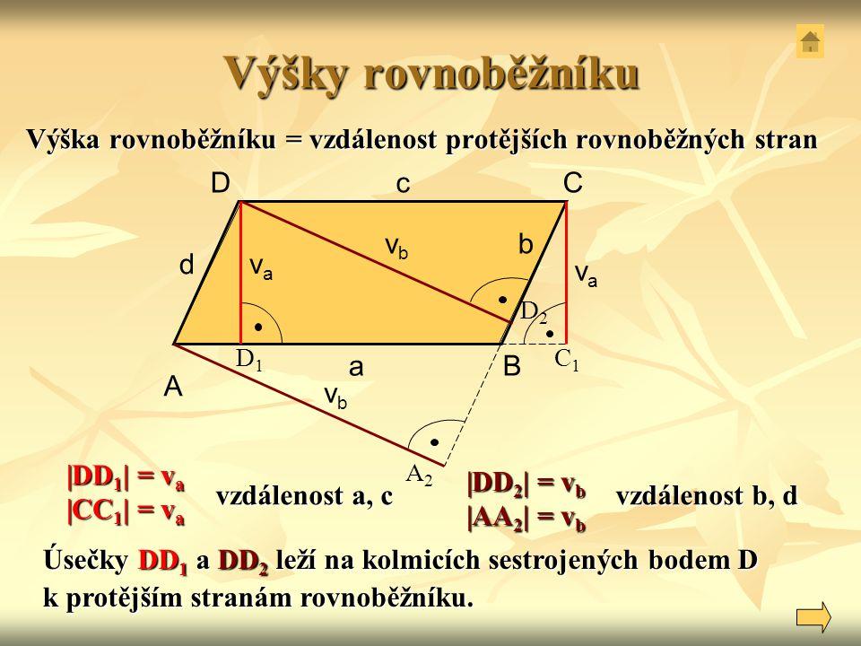Výšky rovnoběžníku Výška rovnoběžníku = vzdálenost protějších rovnoběžných stran A vava vbvb vbvb vava DC Ba b |DD 1 | = v a |CC 1 | = v a |DD 2 | = v