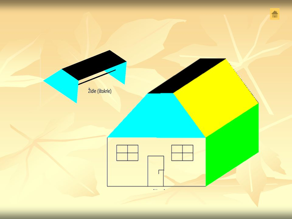 Čtyřúhelníky – základní pojmy vrcholy: A, B, C, D vrcholy: A, B, C, D sousední sousední protější protější strany- úsečky:AB=a, BC=b, CD=c, DA=d strany- úsečky:AB=a, BC=b, CD=c, DA=d sousední sousední protější protější vnitřní úhly vnitřní úhly sousední sousední protější protější úhlopříčky úhlopříčky E …průsečík úhlopříček E …průsečík úhlopříček A, B; B, C; C, D; D, A A, C; B, D a, b; b, c; c, d; d, a a, c; b, d α, β, γ, δ α, β; β, γ; γ, δ; δ, α α, γ; β, δ α + β + γ + δ = 360 o AC = e, BD = f α β γ δ A B C D E d b a c e f Součet vnitřních úhlů čtyřúhelníku je 360 o.