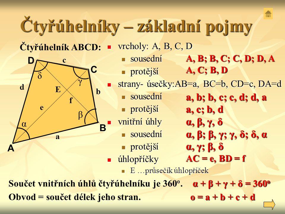 Čtyřúhelníky – základní pojmy vrcholy: A, B, C, D vrcholy: A, B, C, D sousední sousední protější protější strany- úsečky:AB=a, BC=b, CD=c, DA=d strany