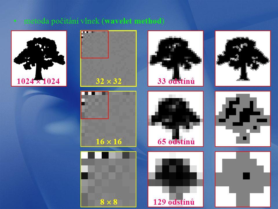 metoda počítání vlnek (wavelet method) 32  321024  1024 16  16 8  8 33 odstínů65 odstínů129 odstínů