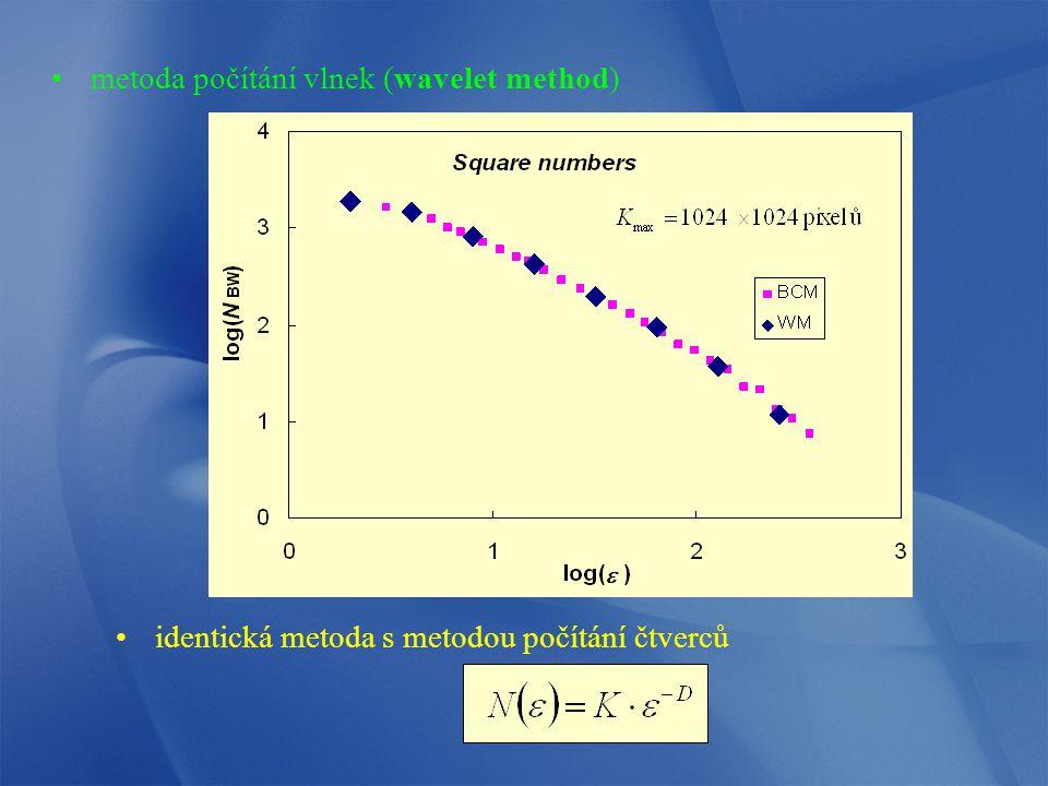 identická metoda s metodou počítání čtverců