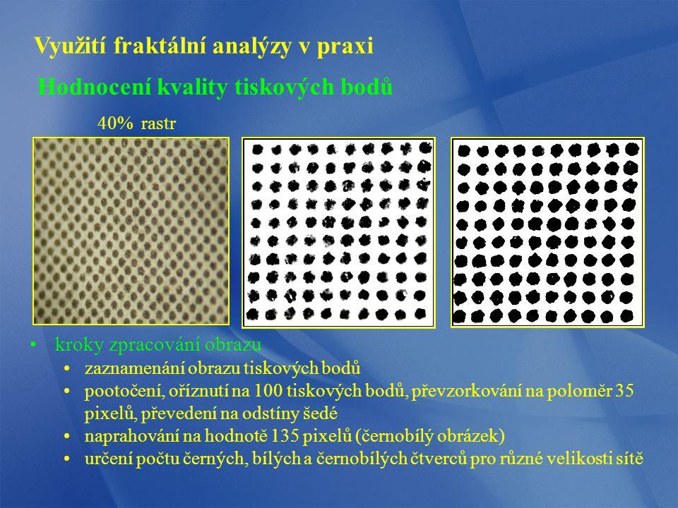 Využití fraktální analýzy v praxi kroky zpracování obrazu zaznamenání obrazu tiskových bodů pootočení, oříznutí na 100 tiskových bodů, převzorkování na poloměr 35 pixelů, převedení na odstíny šedé naprahování na hodnotě 135 pixelů (černobílý obrázek) určení počtu černých, bílých a černobílých čtverců pro různé velikosti sítě 40% rastr Hodnocení kvality tiskových bodů