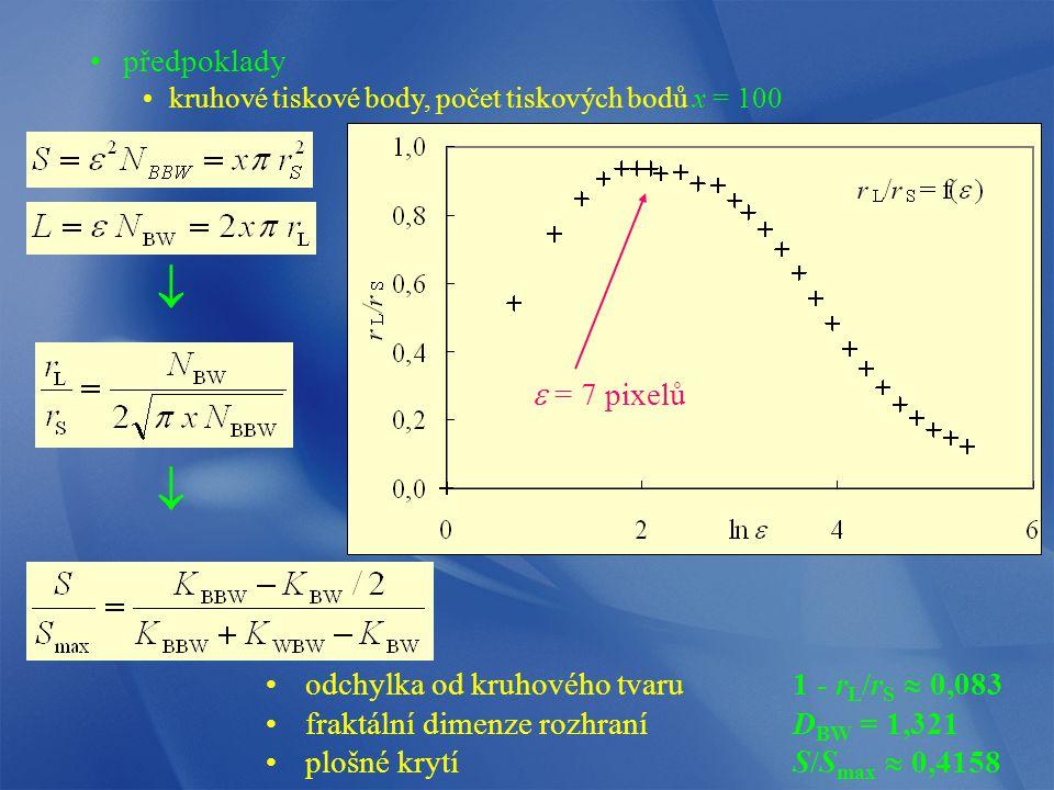 předpoklady kruhové tiskové body, počet tiskových bodů x = 100   = 7 pixelů odchylka od kruhového tvaru1 - r L /r S  0,083 fraktální dimenze rozhraníD BW = 1,321 plošné krytíS/S max  0,4158 