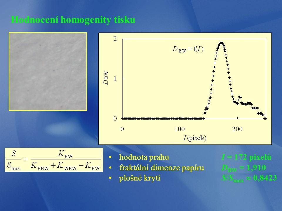 hodnota prahuI = 172 pixelů fraktální dimenze papíruD BW = 1,910 plošné krytíS/S max  0,8423 Hodnocení homogenity tisku