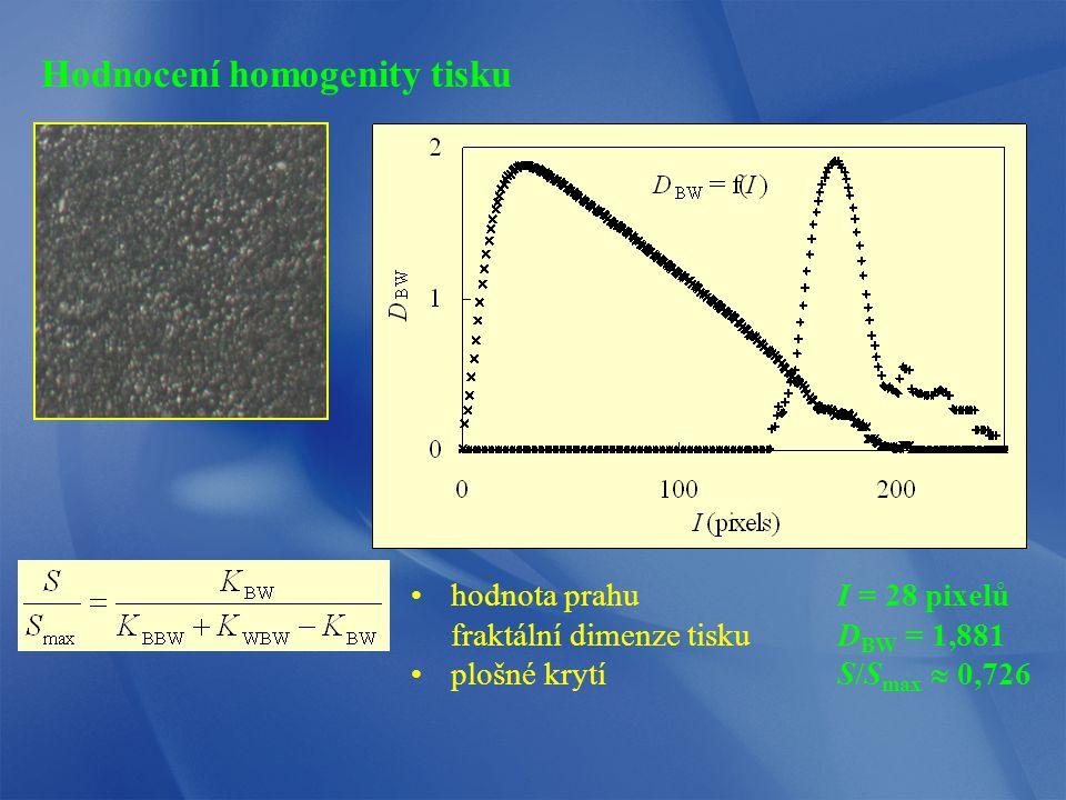 hodnota prahuI = 28 pixelů fraktální dimenze tiskuD BW = 1,881 plošné krytíS/S max  0,726 Hodnocení homogenity tisku