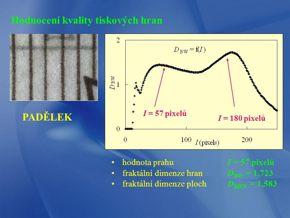 PADĚLEK I = 57 pixelů I = 180 pixelů hodnota prahuI = 57 pixelů fraktální dimenze hranD BW = 1,723 fraktální dimenze plochD BBW = 1,583 Hodnocení kvality tiskových hran