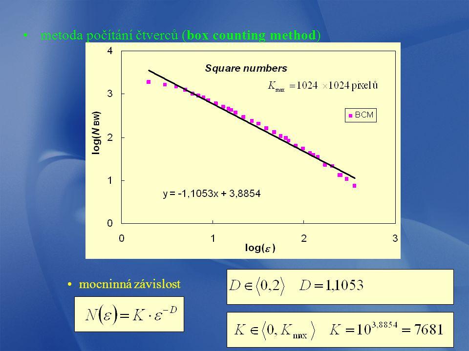 metoda počítání čtverců (box counting method) mocninná závislost