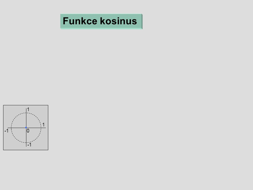 Funkce kosinus 1 1 0