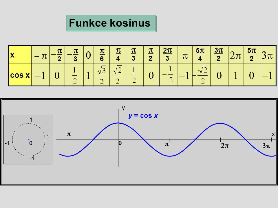 x  cos x   x y 0 Funkce kosinus  6  4  3  2 22 3 55 4  33 2  55 2   3  2 1 1 0  y = cos x