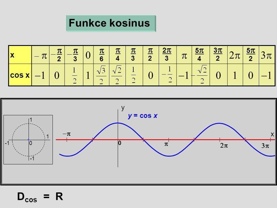 x  cos x   x y 0 Funkce kosinus  6  4  3  2 22 3 55 4  33 2  55 2   3  2 1 1 0  D cos = R y = cos x