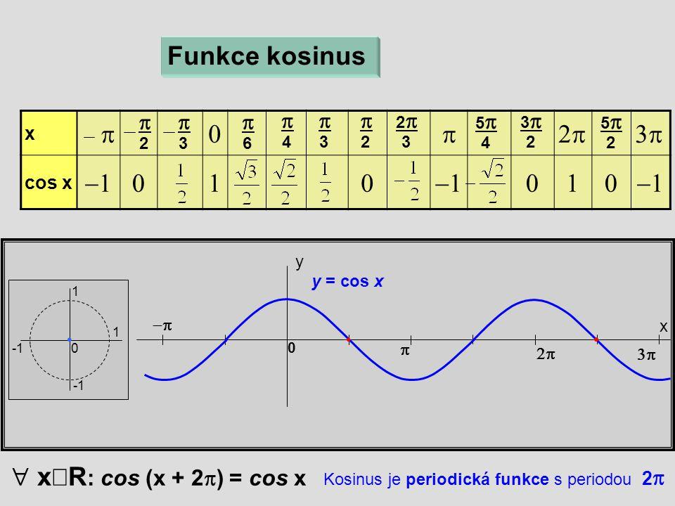 x  cos x   x y 0 Funkce kosinus  6  4  3  2 22 3 55 4  33 2  55 2   3  2 1 1 0  y = cos x  x  R : cos (x + 2  ) = cos x Kosinus je periodická funkce s periodou 2 