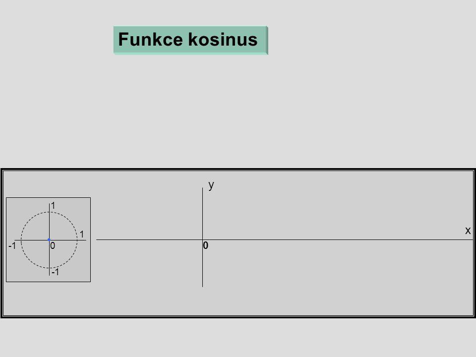 x y 1 1 0 0 Funkce kosinus