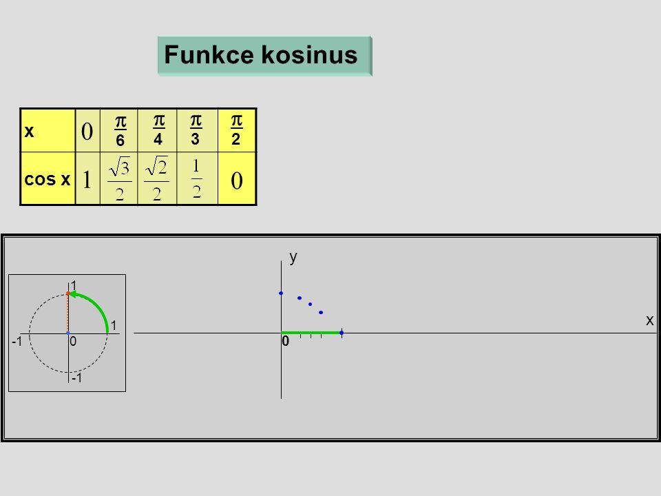 x  cos x  x y 0 Funkce kosinus  6  4  3 1 1 0  2 0