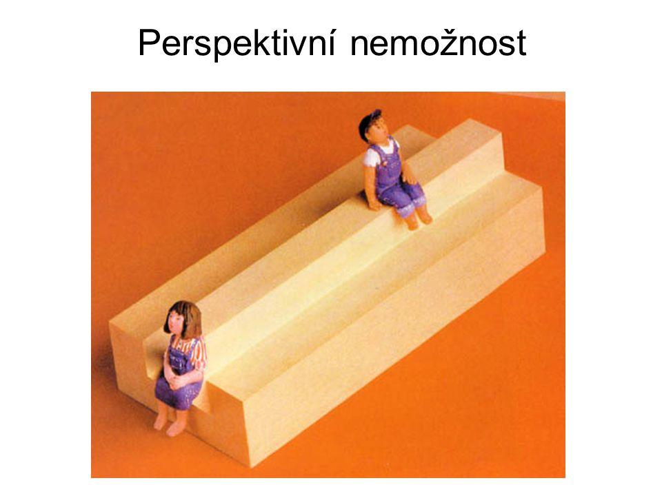 Perspektivní nemožnost
