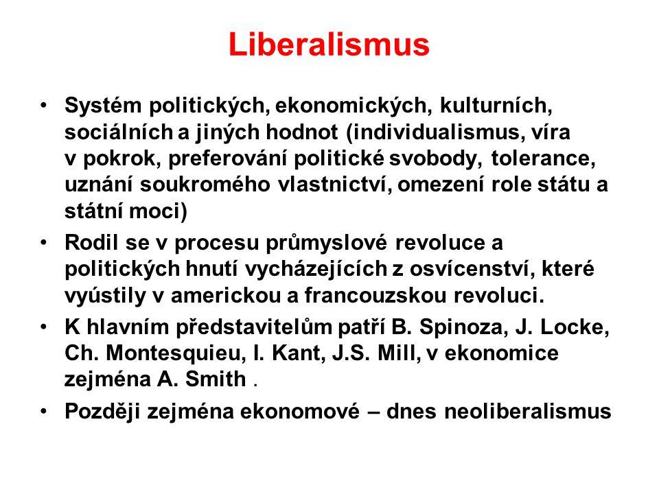 Liberalismus Systém politických, ekonomických, kulturních, sociálních a jiných hodnot (individualismus, víra v pokrok, preferování politické svobody,