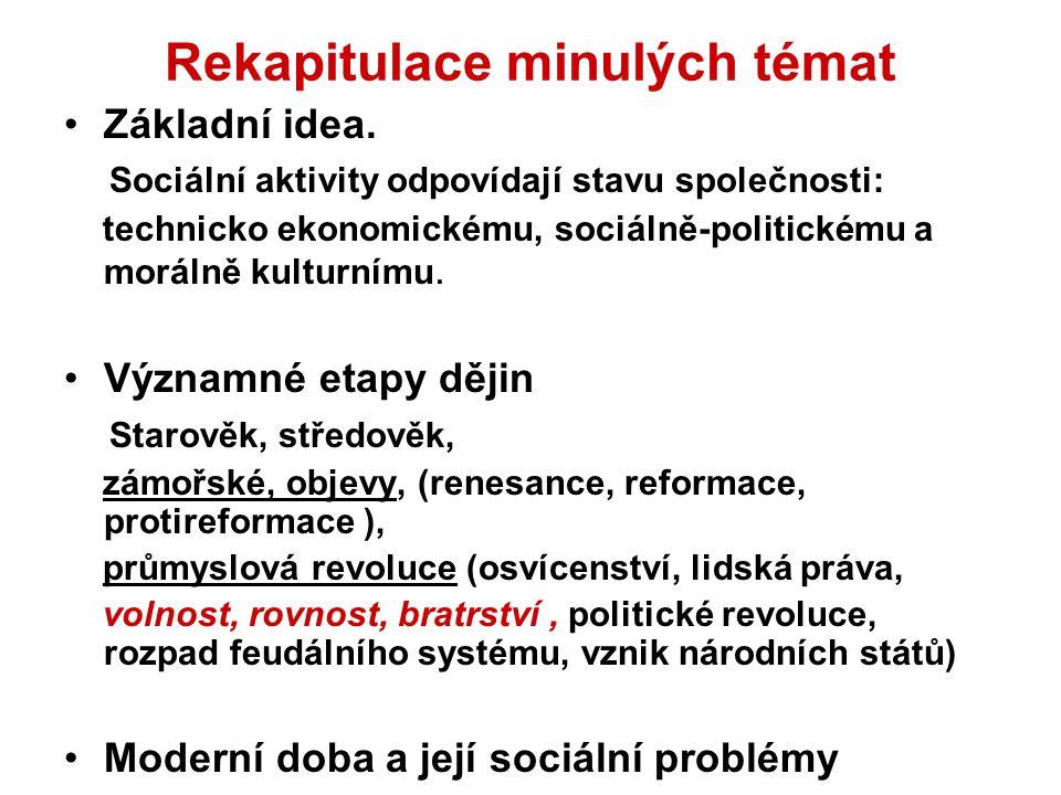 Rekapitulace minulých témat Základní idea. Sociální aktivity odpovídají stavu společnosti: technicko ekonomickému, sociálně-politickému a morálně kult