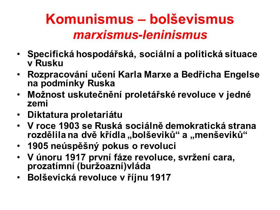 Komunismus – bolševismus marxismus-leninismus Specifická hospodářská, sociální a politická situace v Rusku Rozpracování učení Karla Marxe a Bedřicha E