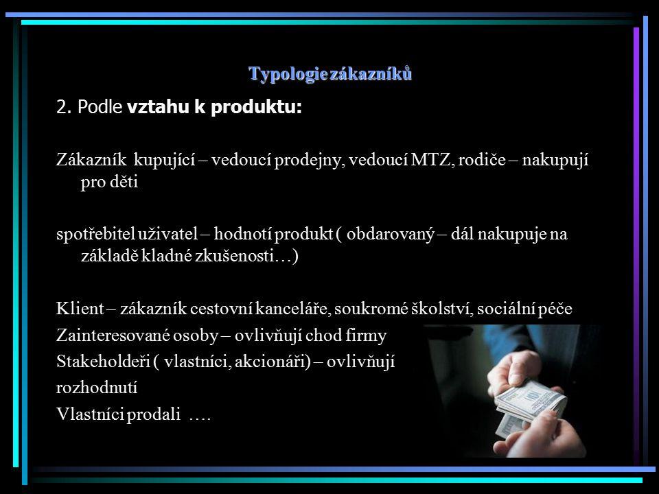 Typologie zákazníků 2. Podle vztahu k produktu: Zákazník kupující – vedoucí prodejny, vedoucí MTZ, rodiče – nakupují pro děti spotřebitel uživatel – h