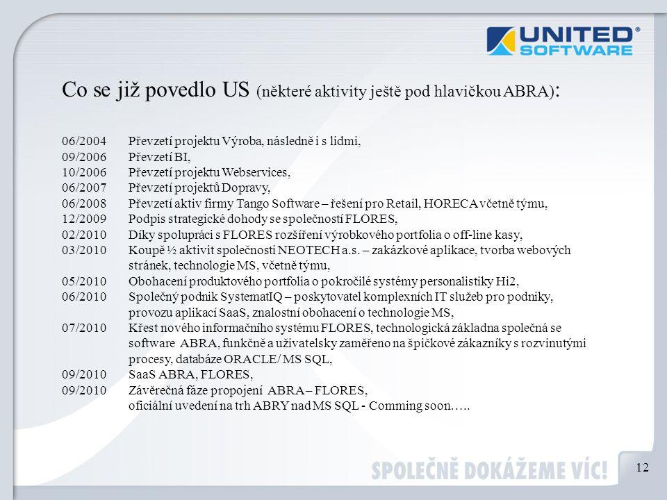 Co se již povedlo US (některé aktivity ještě pod hlavičkou ABRA) : 06/2004Převzetí projektu Výroba, následně i s lidmi, 09/2006Převzetí BI, 10/2006Převzetí projektu Webservices, 06/2007Převzetí projektů Dopravy, 06/2008Převzetí aktiv firmy Tango Software – řešení pro Retail, HORECA včetně týmu, 12/2009Podpis strategické dohody se společností FLORES, 02/2010Díky spolupráci s FLORES rozšíření výrobkového portfolia o off-line kasy, 03/2010Koupě ½ aktivit společnosti NEOTECH a.s.