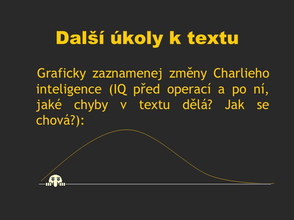 Další úkoly k textu Graficky zaznamenej změny Charlieho inteligence (IQ před operací a po ní, jaké chyby v textu dělá.