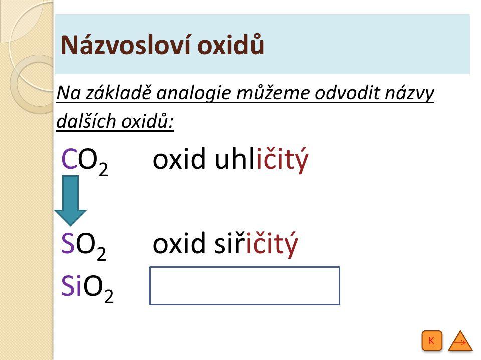 Názvosloví oxidů Na základě analogie můžeme odvodit názvy dalších oxidů: CO 2 oxid uhličitý SO 2 oxid siřičitý SiO 2 oxid křemičitý K K