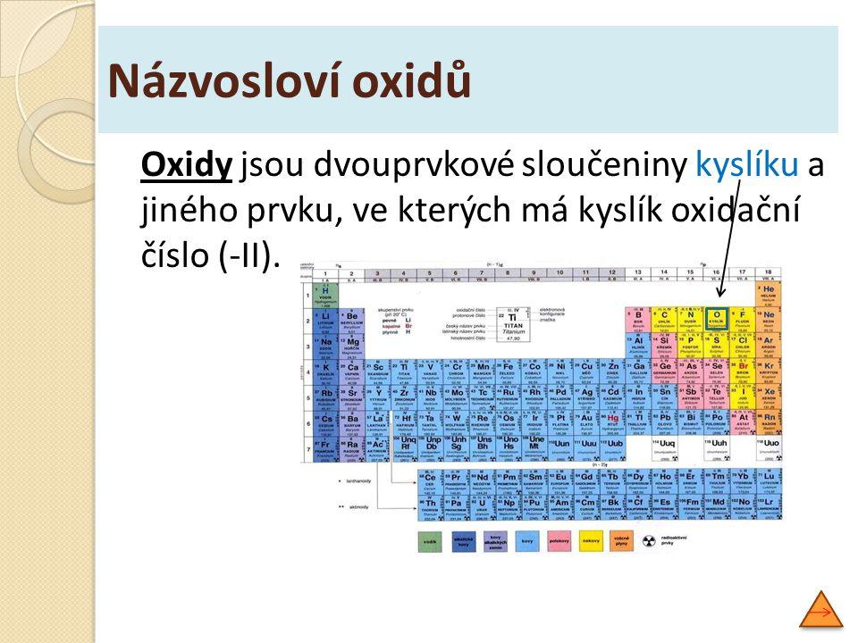 Oxidy jsou dvouprvkové sloučeniny kyslíku a jiného prvku, ve kterých má kyslík oxidační číslo (-II).