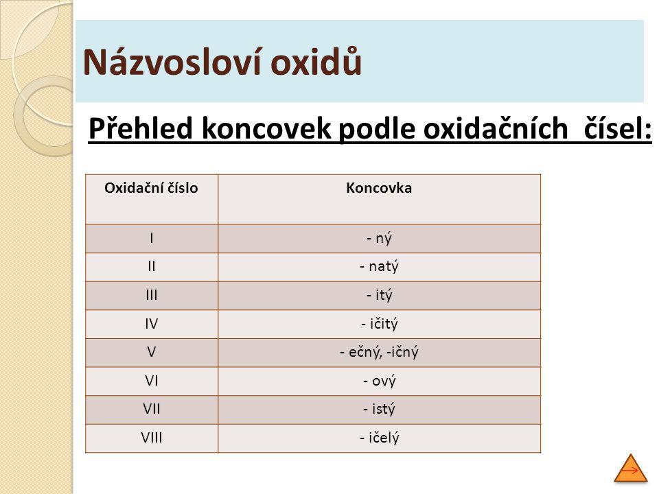 Názvosloví oxidů Přehled koncovek podle oxidačních čísel: Oxidační čísloKoncovka I- ný II- natý III- itý IV- ičitý V- ečný, -ičný VI- ový VII- istý VIII- ičelý