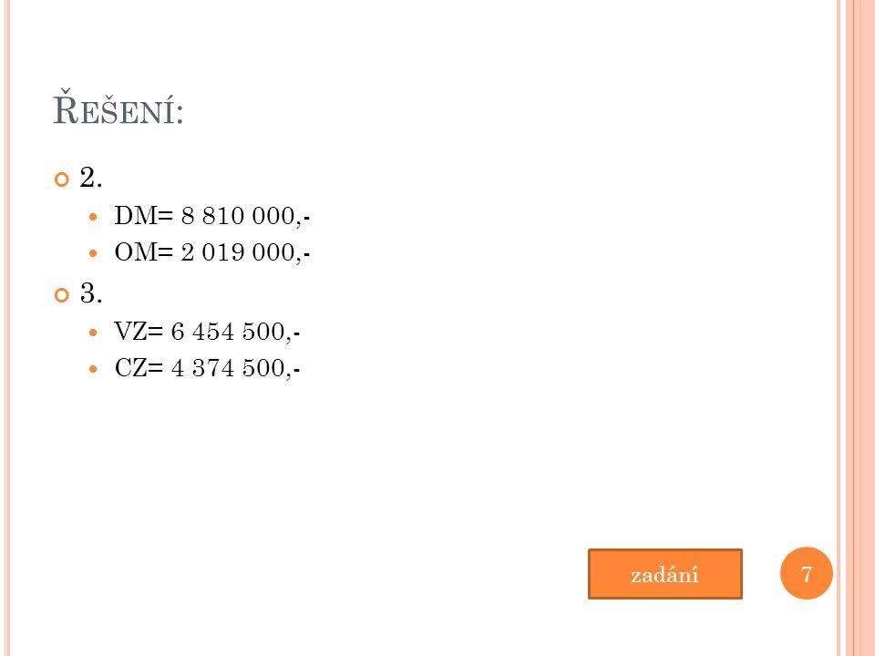 Ř EŠENÍ : 2. DM= 8 810 000,- OM= 2 019 000,- 3. VZ= 6 454 500,- CZ= 4 374 500,- 7 zadání