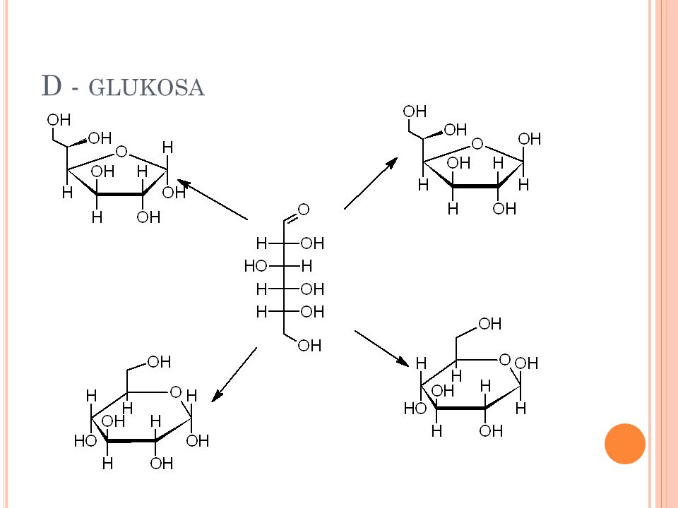 K ONFORMACE Pyranosový (furanosový) kruh neleží v rovině (hybridizace sp 3 ) – židličková (vaničková) konformace  -D-glukopyranosa