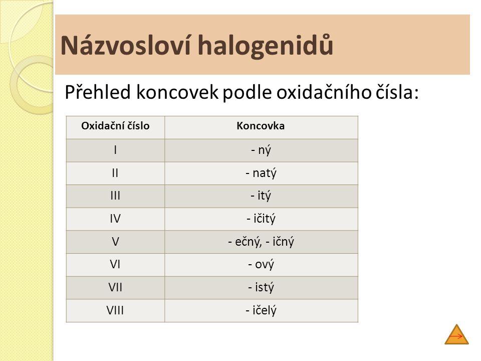 Názvosloví halogenidů Přehled koncovek podle oxidačního čísla: Oxidační čísloKoncovka I- ný II- natý III- itý IV- ičitý V- ečný, - ičný VI- ový VII- i