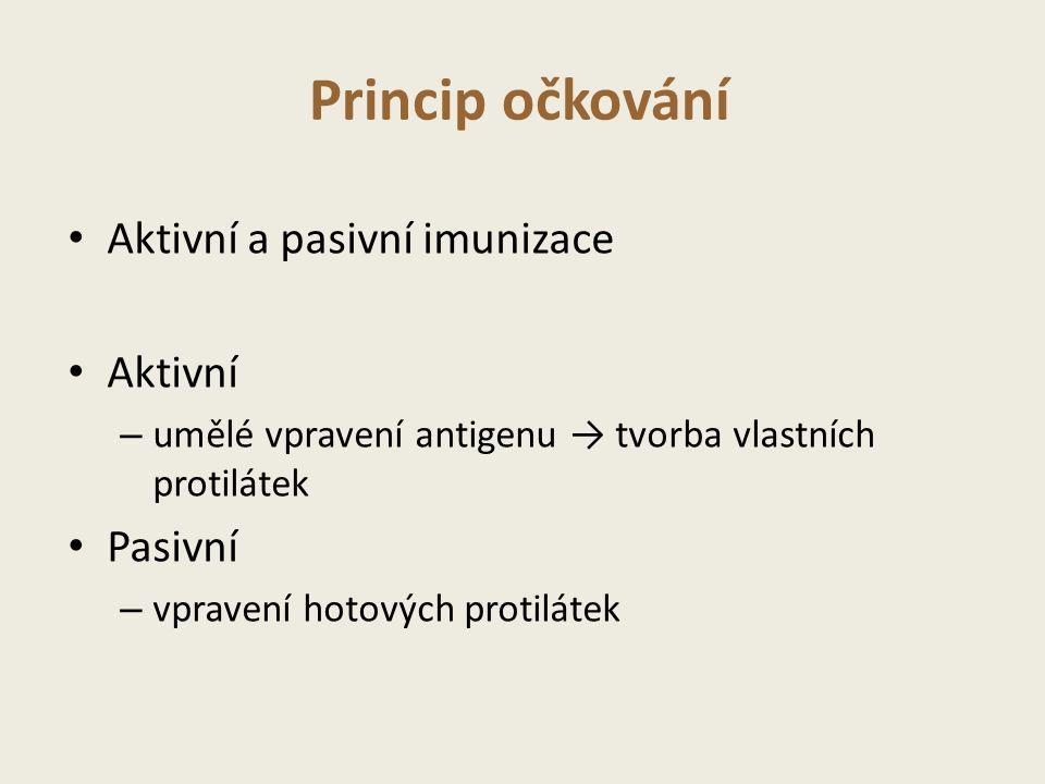 Princip očkování Aktivní a pasivní imunizace Aktivní – umělé vpravení antigenu → tvorba vlastních protilátek Pasivní – vpravení hotových protilátek