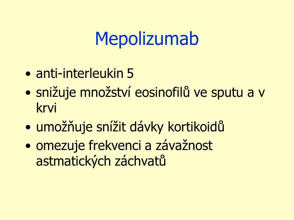 Mepolizumab anti-interleukin 5 snižuje množství eosinofilů ve sputu a v krvi umožňuje snížit dávky kortikoidů omezuje frekvenci a závažnost astmatický