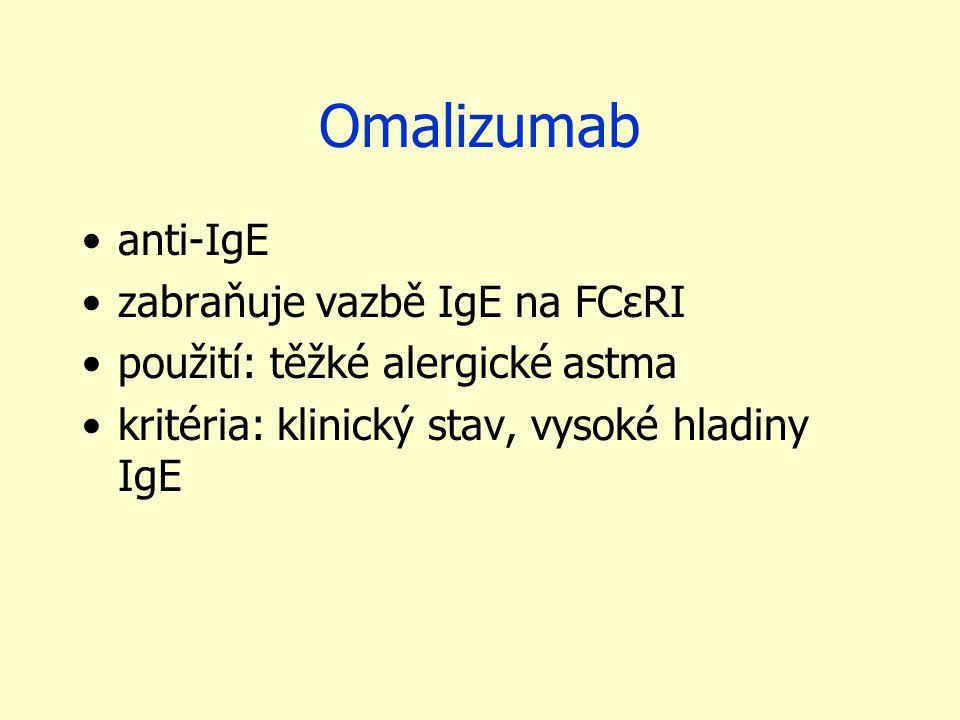 Omalizumab anti-IgE zabraňuje vazbě IgE na FCεRI použití: těžké alergické astma kritéria: klinický stav, vysoké hladiny IgE