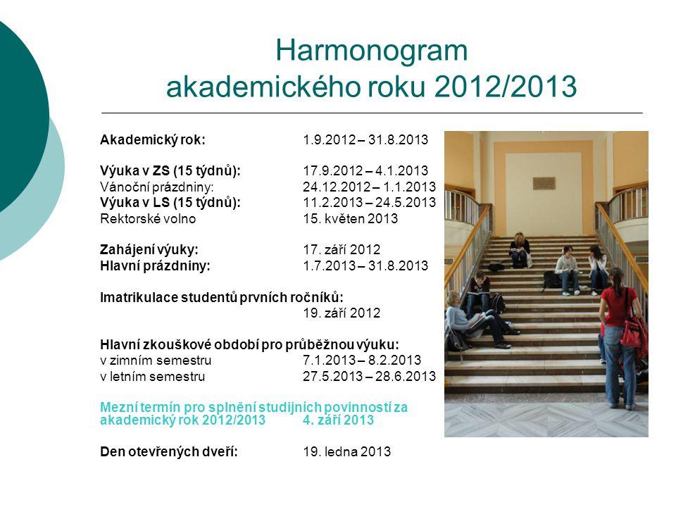 Harmonogram akademického roku 2012/2013 Akademický rok: 1.9.2012 – 31.8.2013 Výuka v ZS (15 týdnů): 17.9.2012 – 4.1.2013 Vánoční prázdniny: 24.12.2012