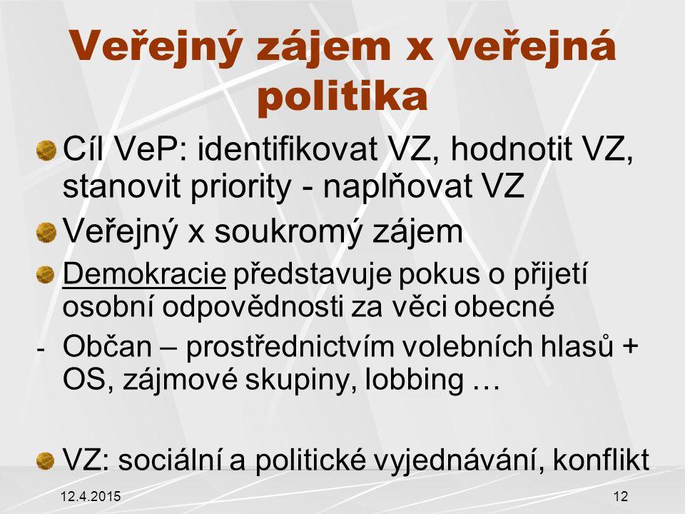 12.4.201512 Veřejný zájem x veřejná politika Cíl VeP: identifikovat VZ, hodnotit VZ, stanovit priority - naplňovat VZ Veřejný x soukromý zájem Demokra