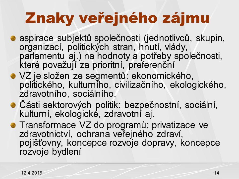 12.4.201514 Znaky veřejného zájmu aspirace subjektů společnosti (jednotlivců, skupin, organizací, politických stran, hnutí, vlády, parlamentu aj.) na