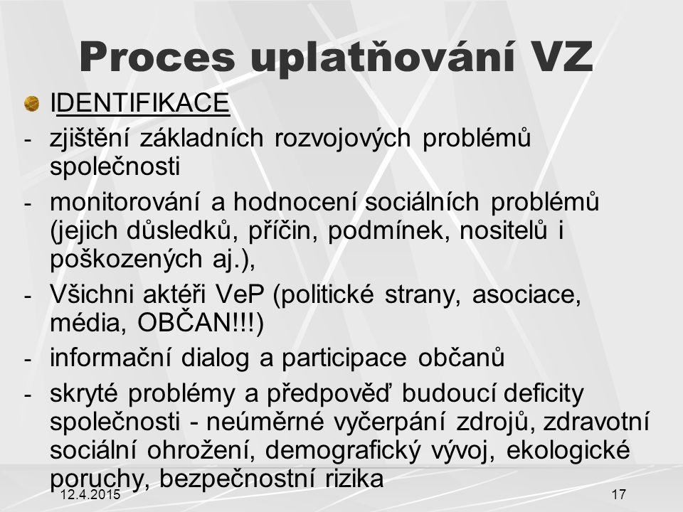 12.4.201517 Proces uplatňování VZ IDENTIFIKACE - zjištění základních rozvojových problémů společnosti - monitorování a hodnocení sociálních problémů (