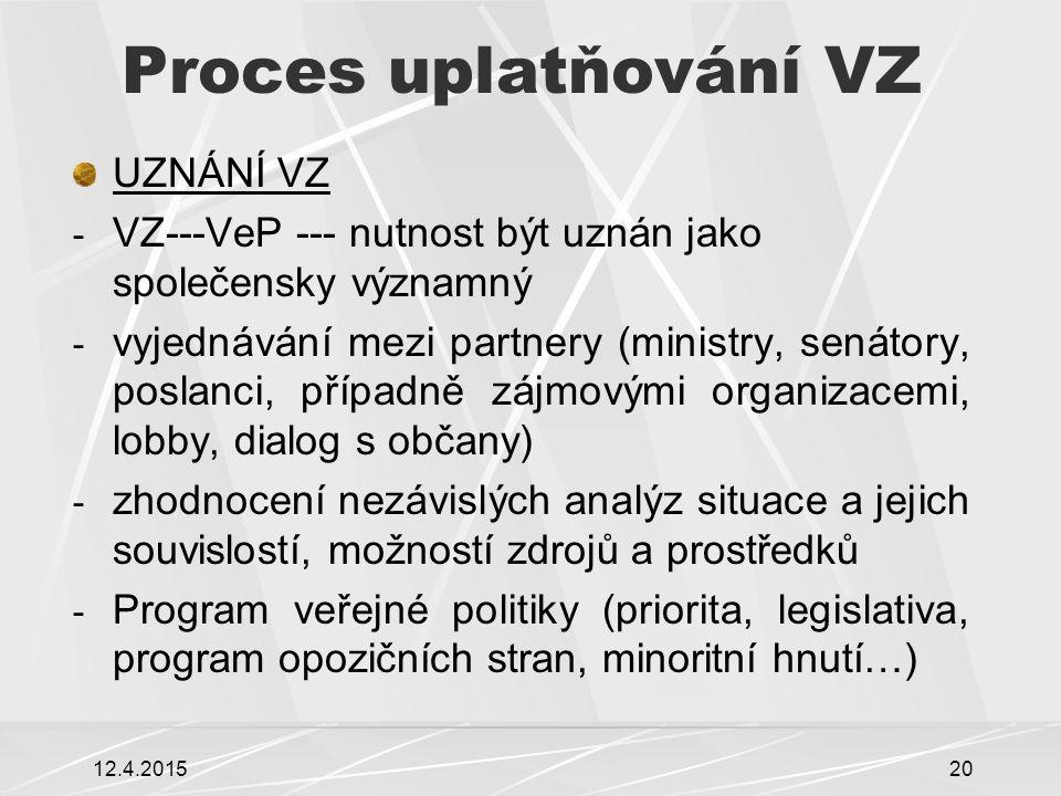 12.4.201520 Proces uplatňování VZ UZNÁNÍ VZ - VZ---VeP --- nutnost být uznán jako společensky významný - vyjednávání mezi partnery (ministry, senátory